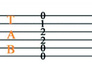2-akordai-gitarai-tab