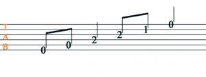 2-gitara-tab-demo-ritmas