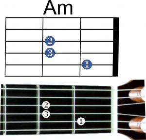 am-akordas-gitarai
