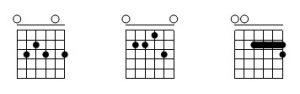 akordai-gitarai