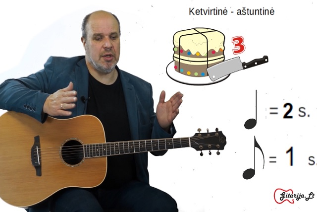2 gitaros pamoka